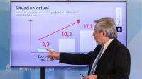 Alberto Fernández explicando el avance del coronavirus en Argentina